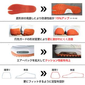 丸五の新商品【エアージョグV】 詳細